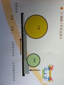 立磨火狐体育平台网址